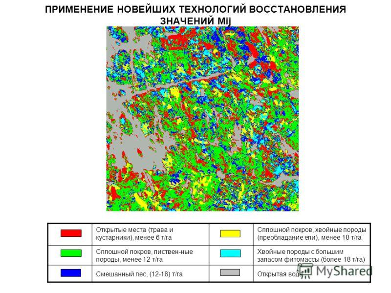 ПРИМЕНЕНИЕ НОВЕЙШИХ ТЕХНОЛОГИЙ ВОССТАНОВЛЕНИЯ ЗНАЧЕНИЙ Mij Открытые места (трава и кустарники), менее 6 т/га Сплошной покров, хвойные породы (преобладание ели), менее 18 т/га Сплошной покров, листвен-ные породы, менее 12 т/га Хвойные породы с большим