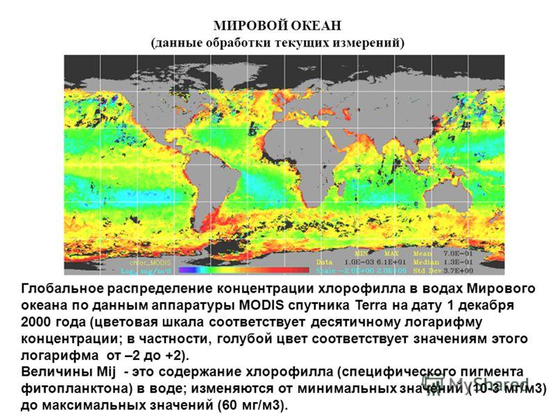 МИРОВОЙ ОКЕАН (данные обработки текущих измерений) Глобальное распределение концентрации хлорофилла в водах Мирового океана по данным аппаратуры MODIS спутника Terra на дату 1 декабря 2000 года (цветовая шкала соответствует десятичному логарифму конц