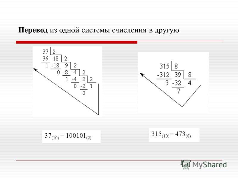 Перевод из одной системы счисления в другую 37 (10) = 100101 (2) 315 (10) = 473 (8)