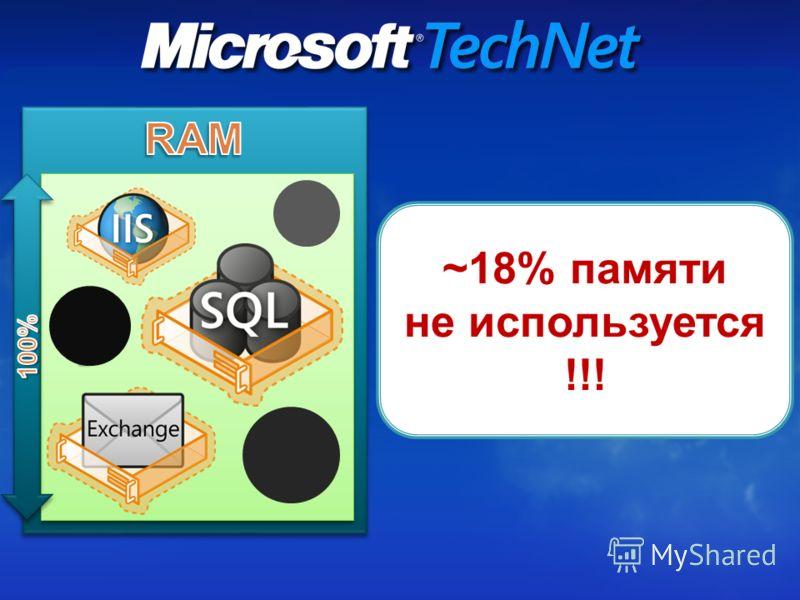 ~18% памяти не используется !!!