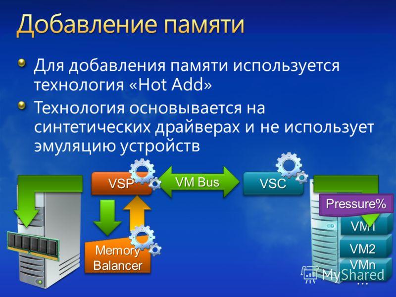 Для добавления памяти используется технология «Hot Add» Технология основывается на синтетических драйверах и не использует эмуляцию устройств VSCVSC VMn … VM2VM2 VM1VM1 VSPVSP Memory Balancer VM Bus Pressure%