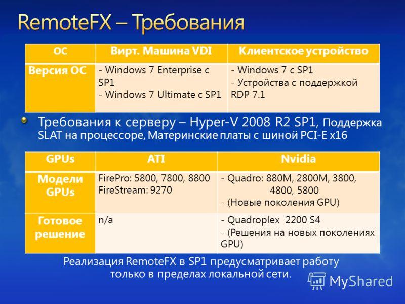 Требования к серверу – Hyper-V 2008 R2 SP1, Поддержка SLAT на процессоре, Материнские платы с шиной PCI-E x16 GPUsATINvidia Модели GPUs FirePro: 5800, 7800, 8800 FireStream: 9270 - Quadro: 880M, 2800M, 3800, 4800, 5800 - (Новые поколения GPU) Готовое