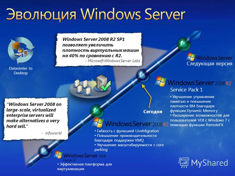 Service Pack 1 Сегодня Следующая версия Windows Server 2008 on large-scale, virtualized enterprise servers will make alternatives a very hard sell. - Infoworld Windows Server 2008 R2 SP1 позволяет увеличить плотность виртуальных машин на 40% по сравн