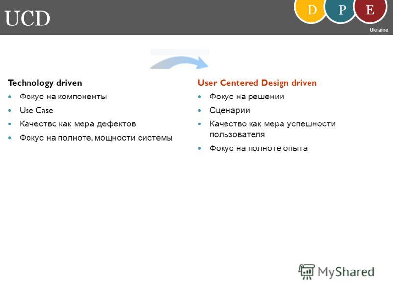 UCD D P E Ukraine Technology driven Фокус на компоненты Use Case Качество как мера дефектов Фокус на полноте, мощности системы User Centered Design driven Фокус на решении Сценарии Качество как мера успешности пользователя Фокус на полноте опыта