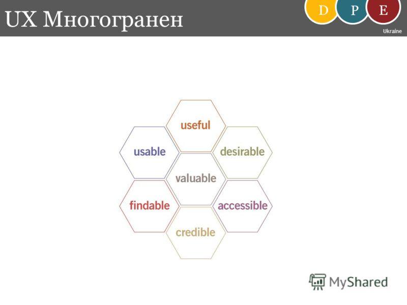 UX Многогранен D P E Ukraine