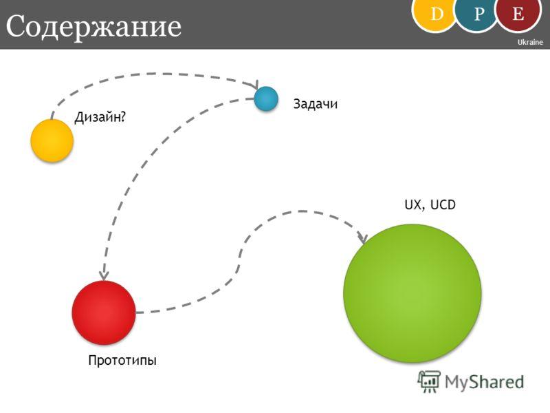 Содержание D P E Ukraine Дизайн? Задачи Прототипы UX, UCD
