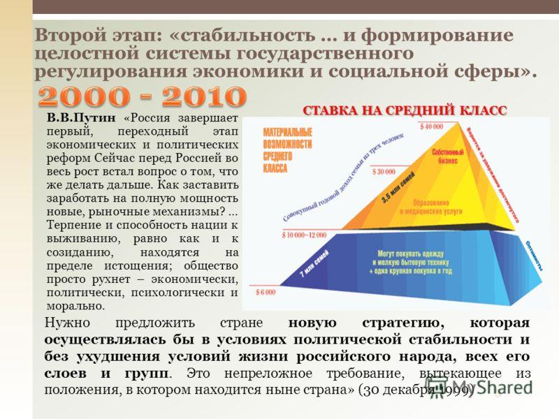 Второй этап: «стабильность … и формирование целостной системы государственного регулирования экономики и социальной сферы». В.В.Путин «Россия завершает первый, переходный этап экономических и политических реформ Сейчас перед Россией во весь рост вста