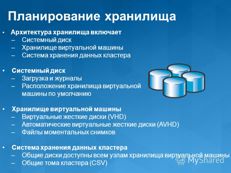 Планирование хранилища Архитектура хранилища включает – Системный диск – Хранилище виртуальной машины – Система хранения данных кластера Системный диск – Загрузка и журналы – Расположение хранилища виртуальной машины по умолчанию Хранилище виртуально