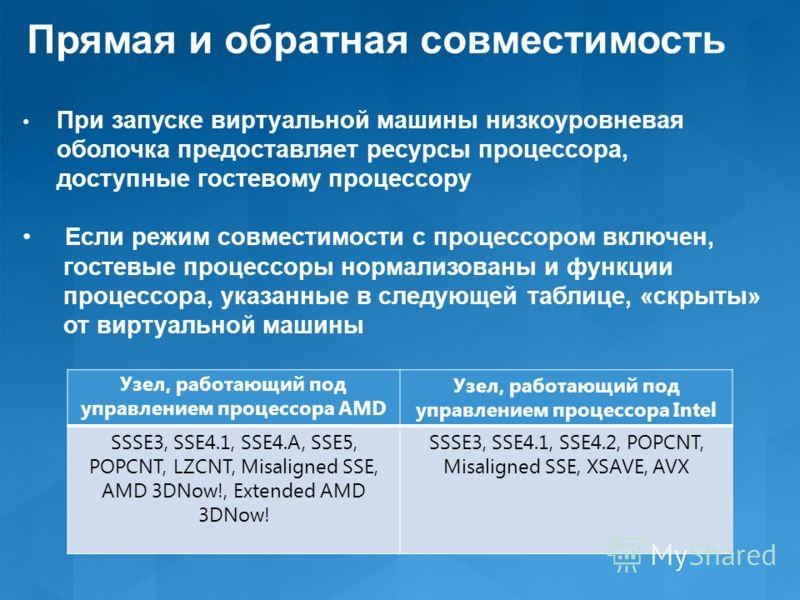 Узел, работающий под управлением процессора AMD Узел, работающий под управлением процессора Intel SSSE3, SSE4.1, SSE4.A, SSE5, POPCNT, LZCNT, Misaligned SSE, AMD 3DNow!, Extended AMD 3DNow! SSSE3, SSE4.1, SSE4.2, POPCNT, Misaligned SSE, XSAVE, AVX Пр