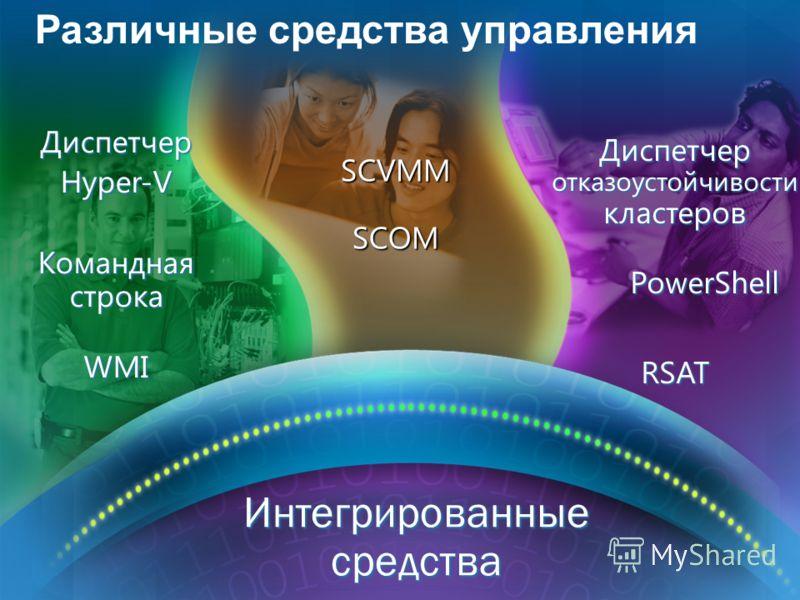 ДиспетчерHyper-V Командная строка WMI Интегрированные средства SCVMMSCOM Диспетчер отказоустойчивости кластеров PowerShell PowerShellRSAT Различные средства управления