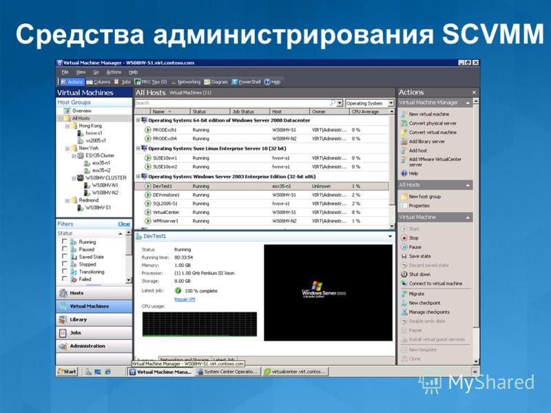Средства администрирования SCVMM
