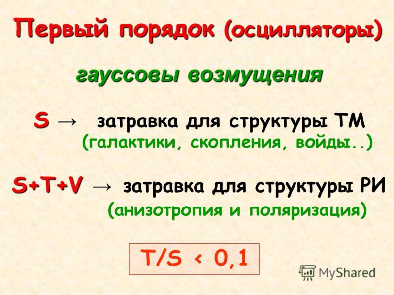 S S затравка для структуры ТМ S+T+V S+T+V затравка для структуры РИ (анизотропия и поляризация) (галактики, скопления, войды..) гауссовы возмущения T/S < 0,1 Первый порядок (осцилляторы)
