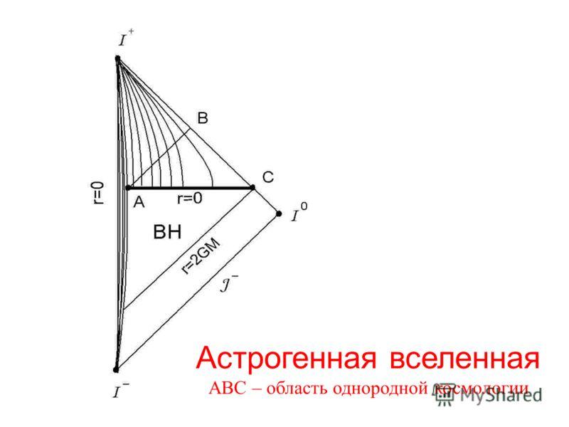 Астрогенная вселенная ABC – область однородной космологии