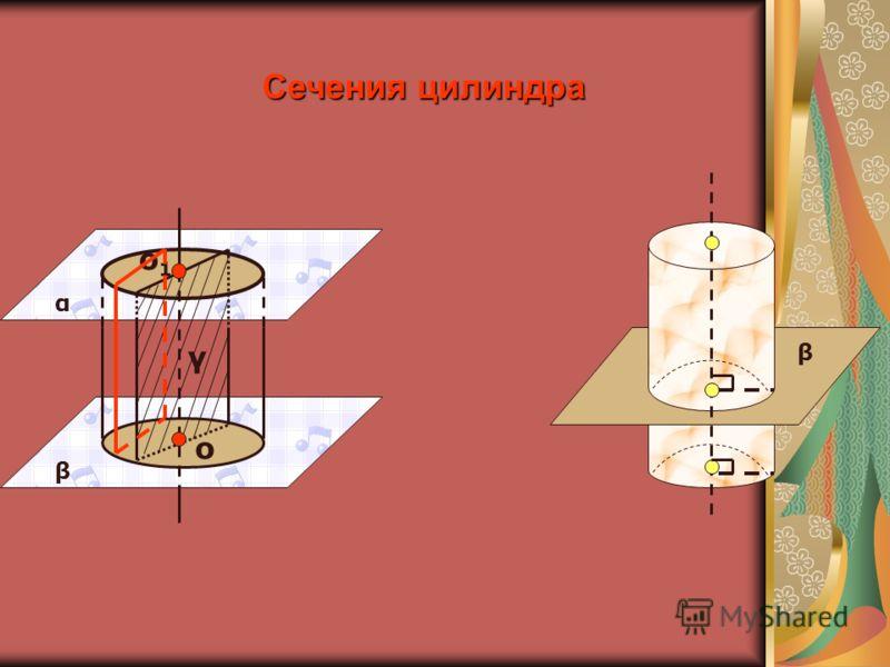 β α β о о1о1 γ Сечения цилиндра