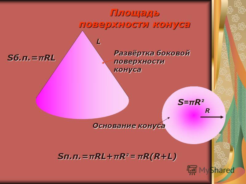 Площадь поверхности конуса L R Sб.п.= π RL S=πR²S=πR²S=πR²S=πR² Sп.п.= π RL+ π R ² = π R(R+L) Развёртка боковой поверхности конуса Основание конуса