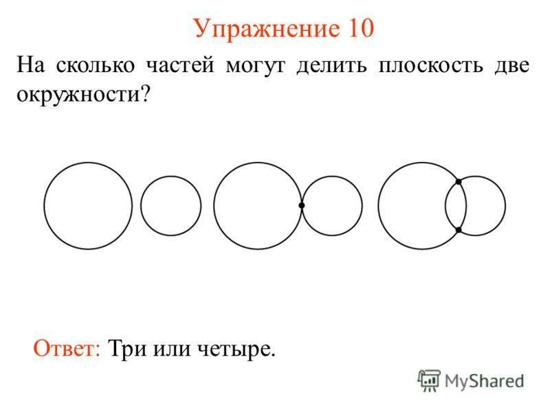 Упражнение 10 На сколько частей могут делить плоскость две окружности? Ответ: Три или четыре.