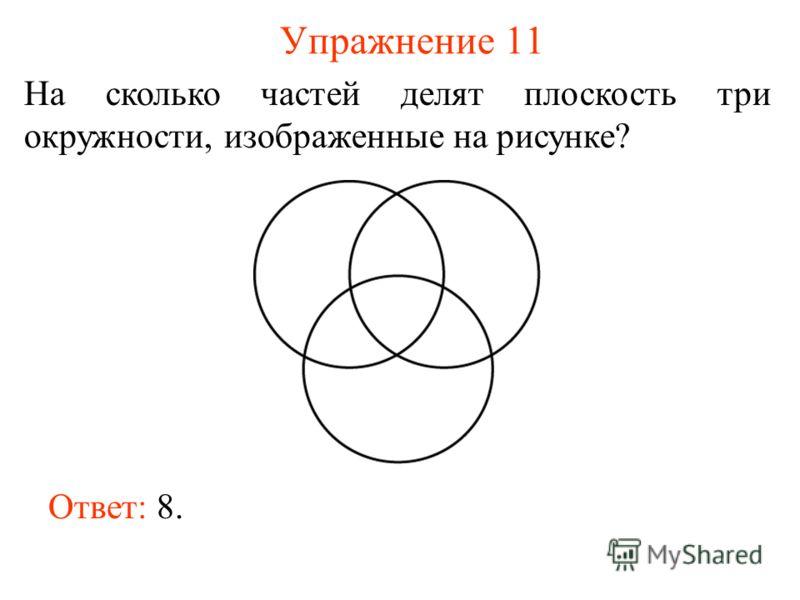 Упражнение 11 На сколько частей делят плоскость три окружности, изображенные на рисунке? Ответ: 8.