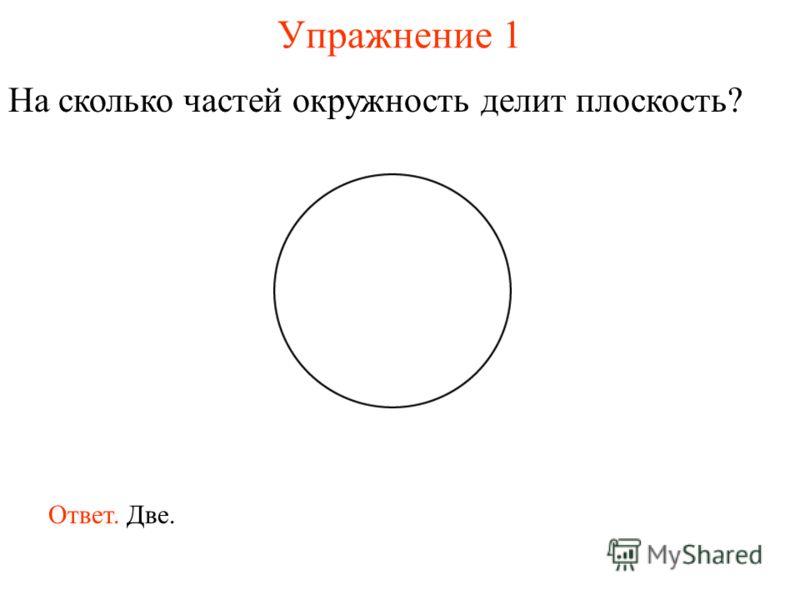 Упражнение 1 На сколько частей окружность делит плоскость? Ответ. Две.