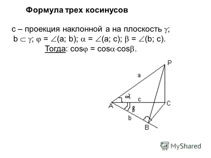 c – проекция наклонной а на плоскость ; b ; = (a; b); = (a; c); = (b; c). Тогда: cos = cos cos. Формула трех косинусов