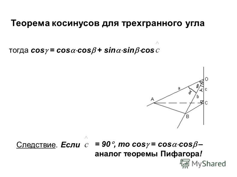 Теорема косинусов для трехгранного угла тогда cos = cos cos + sin sin cos Следствие. Если = 90, то cos = cos cos – аналог теоремы Пифагора!
