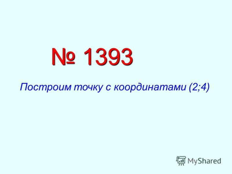1393 1393 Построим точку с координатами (2;4)