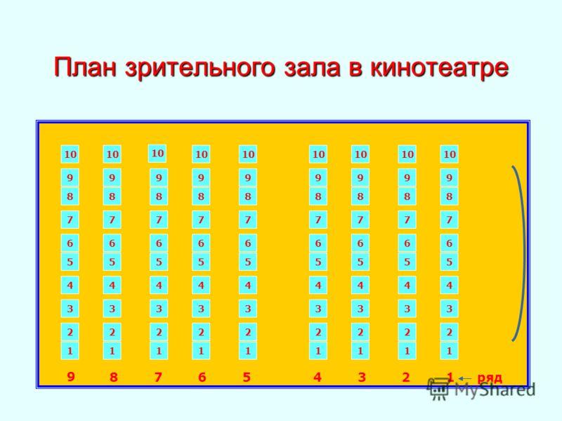 План зрительного зала в кинотеатре 1 2 3 6 5 4 9 8 7 10 1 2 3 6 5 4 9 8 7 1 2 3 6 5 4 9 8 7 1 2 3 6 5 4 9 8 7 1 2 3 6 5 4 9 8 7 1 2 3 6 5 4 9 8 7 1 2 3 6 5 4 9 8 7 1 2 3 6 5 4 9 8 7 1 2 3 6 5 4 9 8 7 12365478 9 ряд