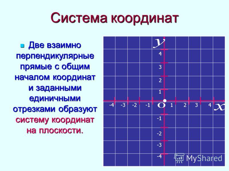 Система координат Две взаимно перпендикулярные прямые с общим началом координат и заданными единичными отрезками образуют систему координат на плоскости. Две взаимно перпендикулярные прямые с общим началом координат и заданными единичными отрезками о