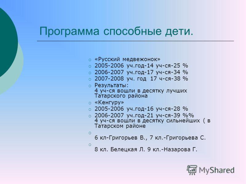 Программа способные дети. «Русский медвежонок» 2005-2006 уч.год-14 уч-ся-25 % 2006-2007 уч.год-17 уч-ся-34 % 2007-2008 уч. год 17 ч-ся-38 % Результаты: 4 уч-ся вошли в десятку лучших Татарского района «Кенгуру» 2005-2006 уч.год-16 уч-ся-28 % 2006-200