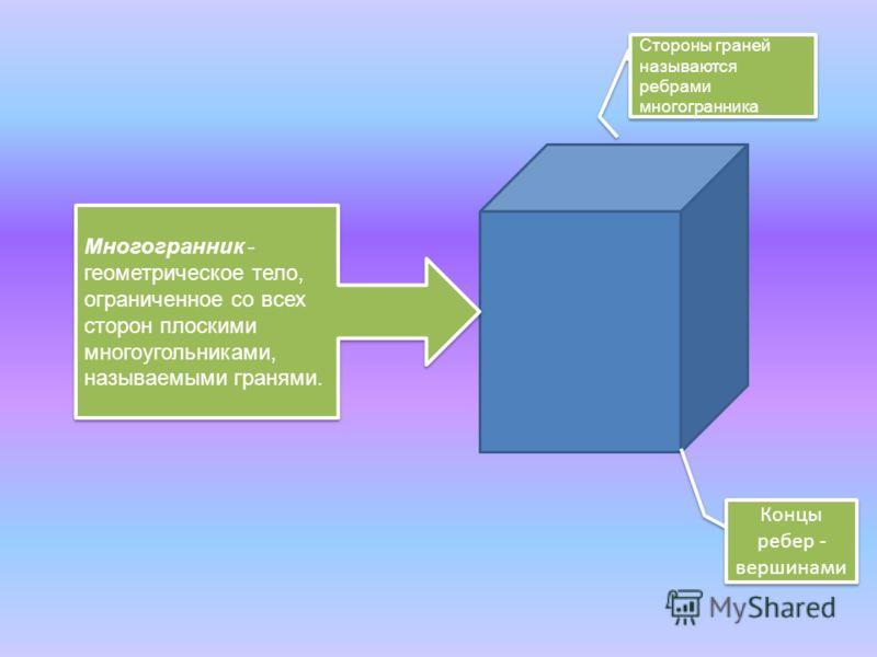 Стороны граней называются ребрами многогранника Многогранник - геометрическое тело, ограниченное со всех сторон плоскими многоугольниками, называемыми гранями. Концы ребер - вершинами