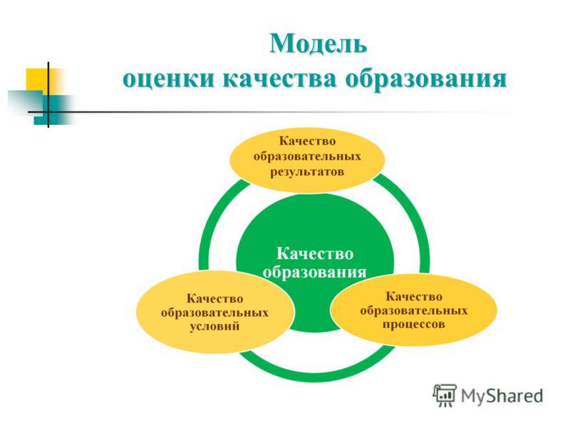 Модель оценки качества образования Модель оценки качества образования