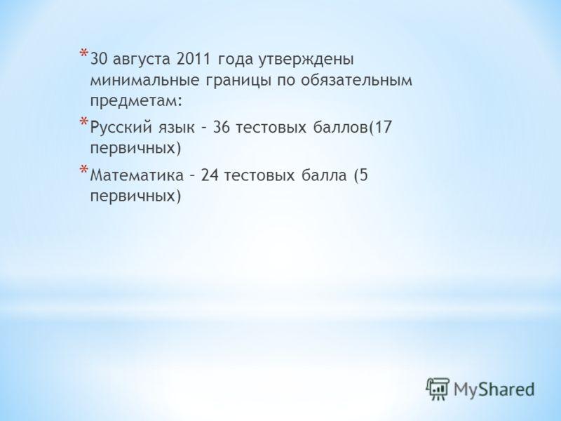 * 30 августа 2011 года утверждены минимальные границы по обязательным предметам: * Русский язык – 36 тестовых баллов(17 первичных) * Математика – 24 тестовых балла (5 первичных)