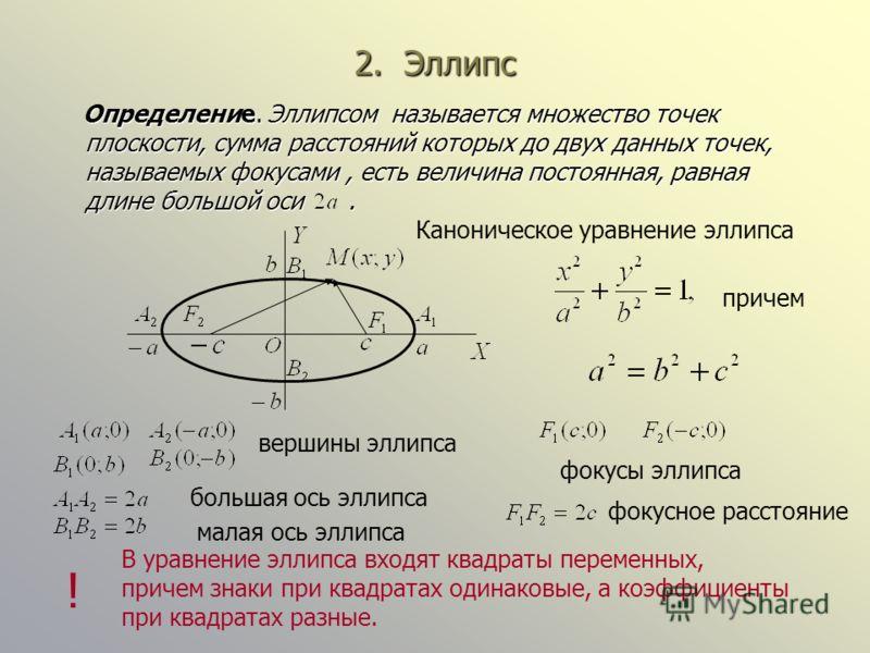 2. Эллипс Определение. Эллипсом называется множество точек плоскости, сумма расстояний которых до двух данных точек, называемых фокусами, есть величина постоянная, равная длине большой оси. Определение. Эллипсом называется множество точек плоскости,