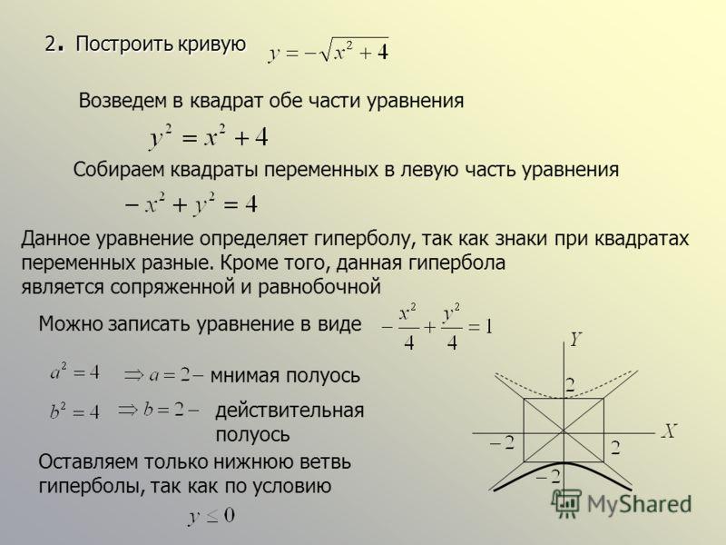 2. Построить кривую Возведем в квадрат обе части уравнения Собираем квадраты переменных в левую часть уравнения Данное уравнение определяет гиперболу, так как знаки при квадратах переменных разные. Кроме того, данная гипербола является сопряженной и