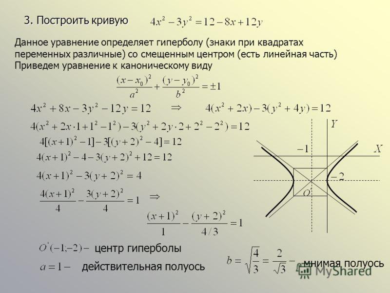 3. Построить кривую Данное уравнение определяет гиперболу (знаки при квадратах переменных различные) со смещенным центром (есть линейная часть) Приведем уравнение к каноническому виду центр гиперболы действительная полуось мнимая полуось