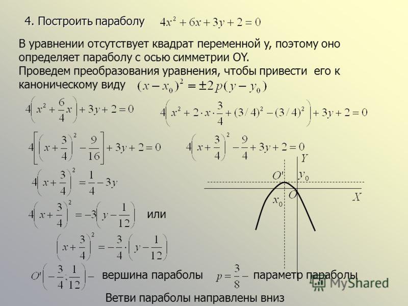 4. Построить параболу В уравнении отсутствует квадрат переменной y, поэтому оно определяет параболу с осью симметрии OY. Проведем преобразования уравнения, чтобы привести его к каноническому виду или вершина параболы параметр параболы Ветви параболы
