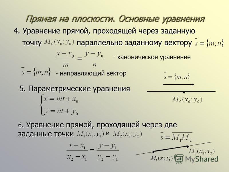 Прямая на плоскости. Основные уравнения 4. Уравнение прямой, проходящей через заданную точку параллельно заданному вектору - каноническое уравнение - направляющий вектор 5. Параметрические уравнения 6. Уравнение прямой, проходящей через две заданные