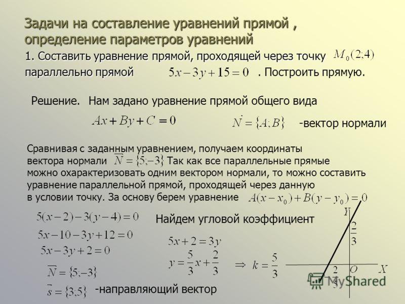 Задачи на составление уравнений прямой, определение параметров уравнений 1. Составить уравнение прямой, проходящей через точку параллельно прямой Решение.Нам задано уравнение прямой общего вида -вектор нормали Сравнивая с заданным уравнением, получае