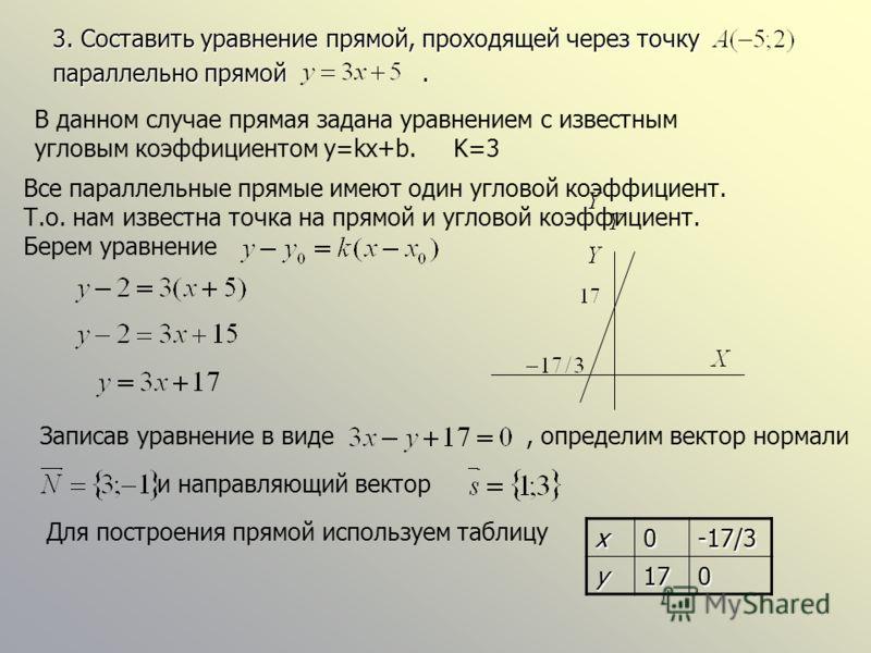 3. Составить уравнение прямой, проходящей через точку параллельно прямой. В данном случае прямая задана уравнением с известным угловым коэффициентом y=kx+b. K=3 Все параллельные прямые имеют один угловой коэффициент. Т.о. нам известна точка на прямой
