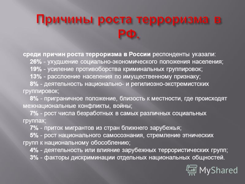 среди причин роста терроризма в России респонденты указали: 26% - ухудшение социально-экономического положения населения; 19% - усиление противоборства криминальных группировок; 13% - расслоение населения по имущественному признаку; 8% - деятельность