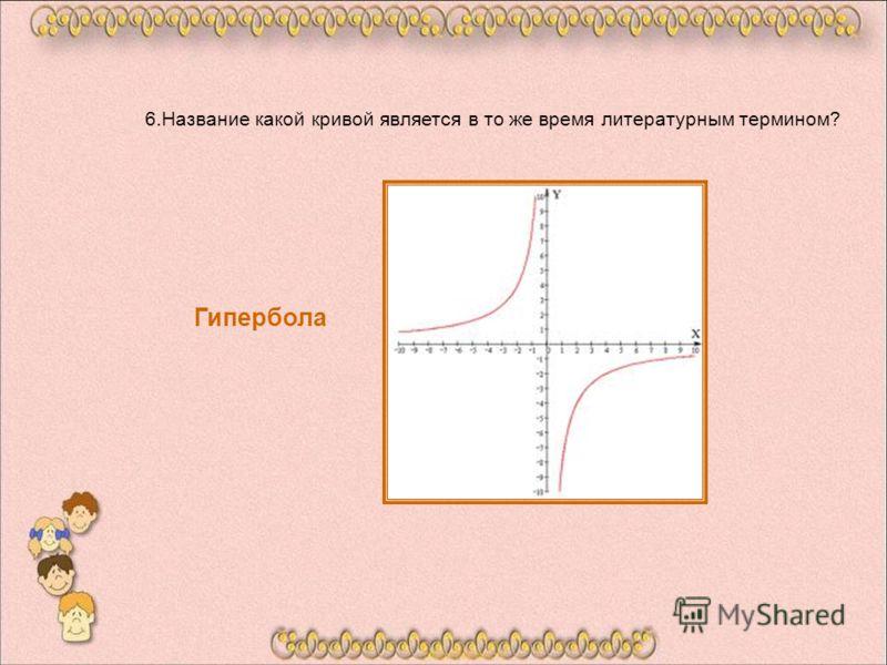6.Название какой кривой является в то же время литературным термином? Гипербола