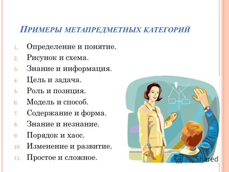 П РИМЕРЫ МЕТАПРЕДМЕТНЫХ КАТЕГОРИЙ 1. Определение и понятие. 2. Рисунок и схема. 3. Знание и информация. 4. Цель и задача. 5. Роль и позиция. 6. Модель и способ. 7. Содержание и форма. 8. Знание и незнание. 9. Порядок и хаос. 10. Изменение и развитие.