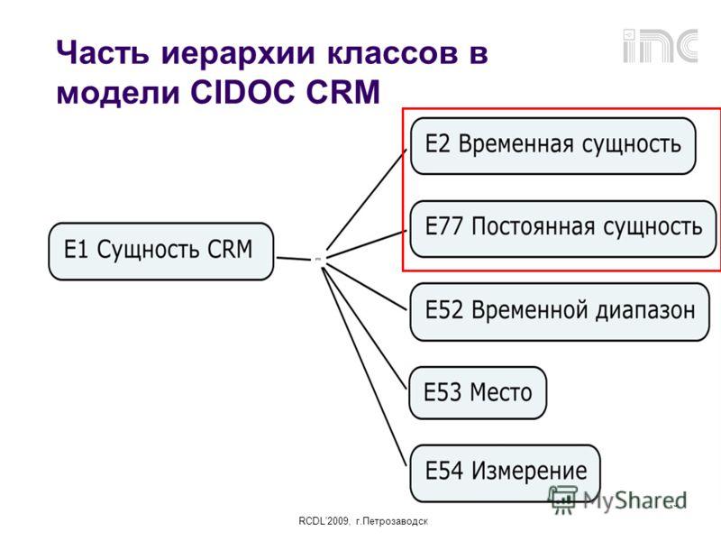 RCDL2009, г.Петрозаводск 10 Часть иерархии классов в модели СIDOC CRM