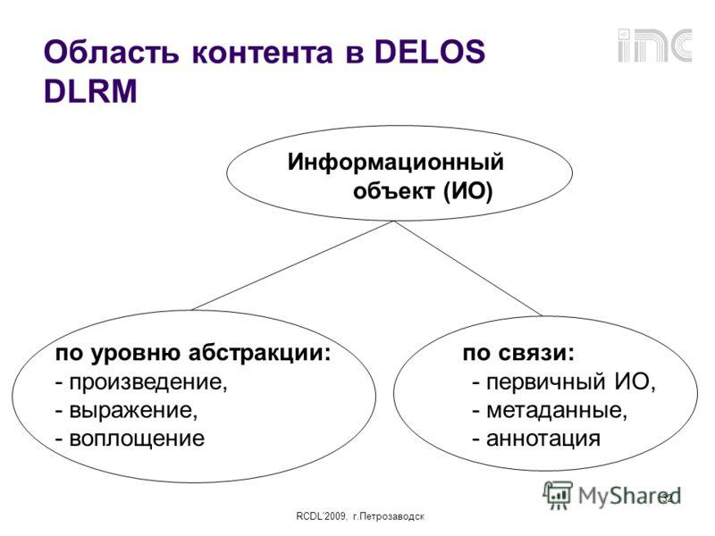 RCDL2009, г.Петрозаводск 32 Область контента в DELOS DLRM Информационный объект (ИО) по уровню абстракции: - произведение, - выражение, - воплощение по связи: - первичный ИО, - метаданные, - аннотация