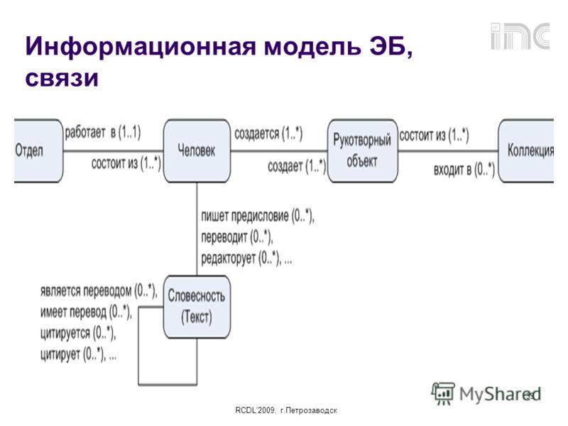 RCDL2009, г.Петрозаводск 39 Информационная модель ЭБ, связи