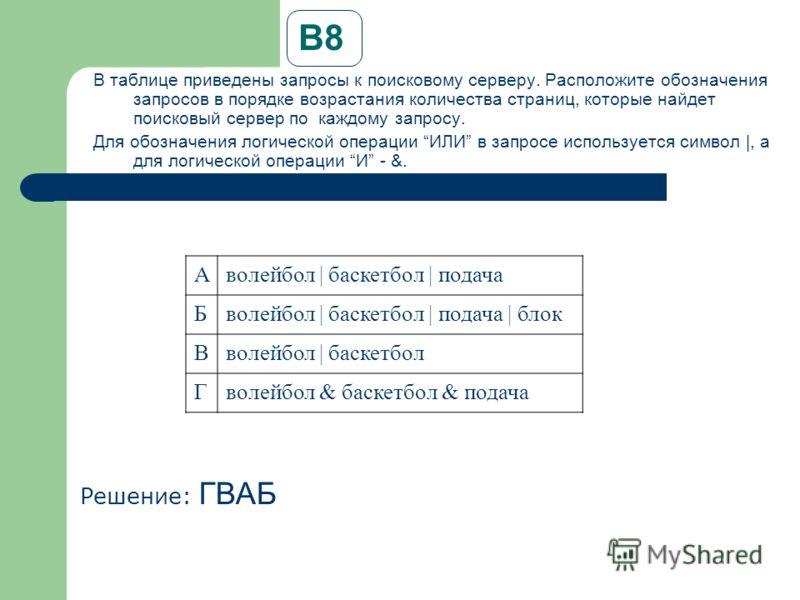 B8B8 В таблице приведены запросы к поисковому серверу. Расположите обозначения запросов в порядке возрастания количества страниц, которые найдет поисковый сервер по каждому запросу. Для обозначения логической операции ИЛИ в запросе используется симво