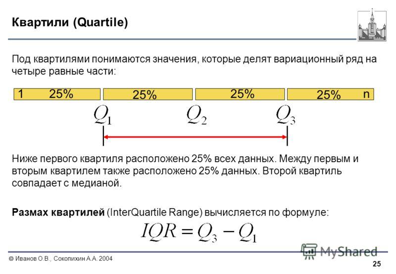 25 Иванов О.В., Соколихин А.А. 2004 Квартили (Quartile) Под квартилями понимаются значения, которые делят вариационный ряд на четыре равные части: Ниже первого квартиля расположено 25% всех данных. Между первым и вторым квартилем также расположено 25