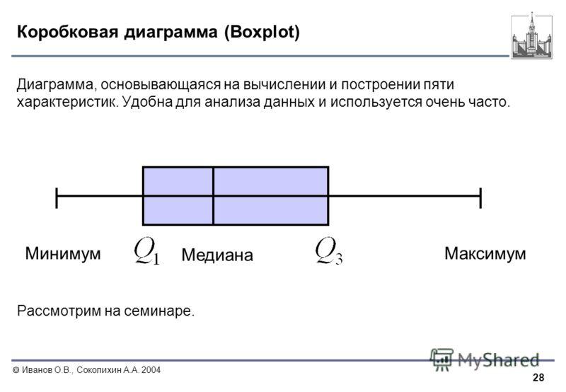 28 Иванов О.В., Соколихин А.А. 2004 Коробковая диаграмма (Boxplot) Диаграмма, основывающаяся на вычислении и построении пяти характеристик. Удобна для анализа данных и используется очень часто. Рассмотрим на семинаре. МинимумМаксимум Медиана