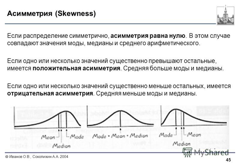 45 Иванов О.В., Соколихин А.А. 2004 Асимметрия (Skewness) Если распределение симметрично, асимметрия равна нулю. В этом случае совпадают значения моды, медианы и среднего арифметического. Если одно или несколько значений существенно превышают остальн