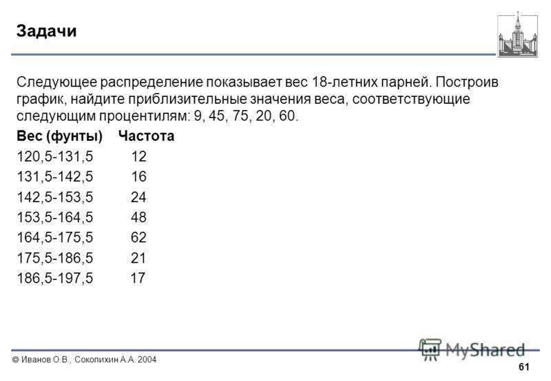 61 Иванов О.В., Соколихин А.А. 2004 Задачи Следующее распределение показывает вес 18-летних парней. Построив график, найдите приблизительные значения веса, соответствующие следующим процентилям: 9, 45, 75, 20, 60. Вес (фунты)Частота 120,5-131,5 12 13