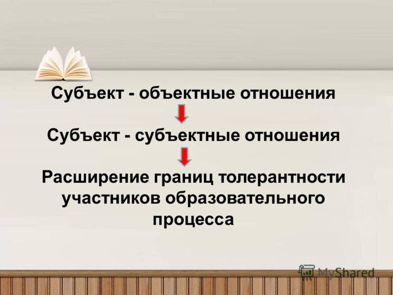 Субъект - объектные отношения Субъект - субъектные отношения Расширение границ толерантности участников образовательного процесса